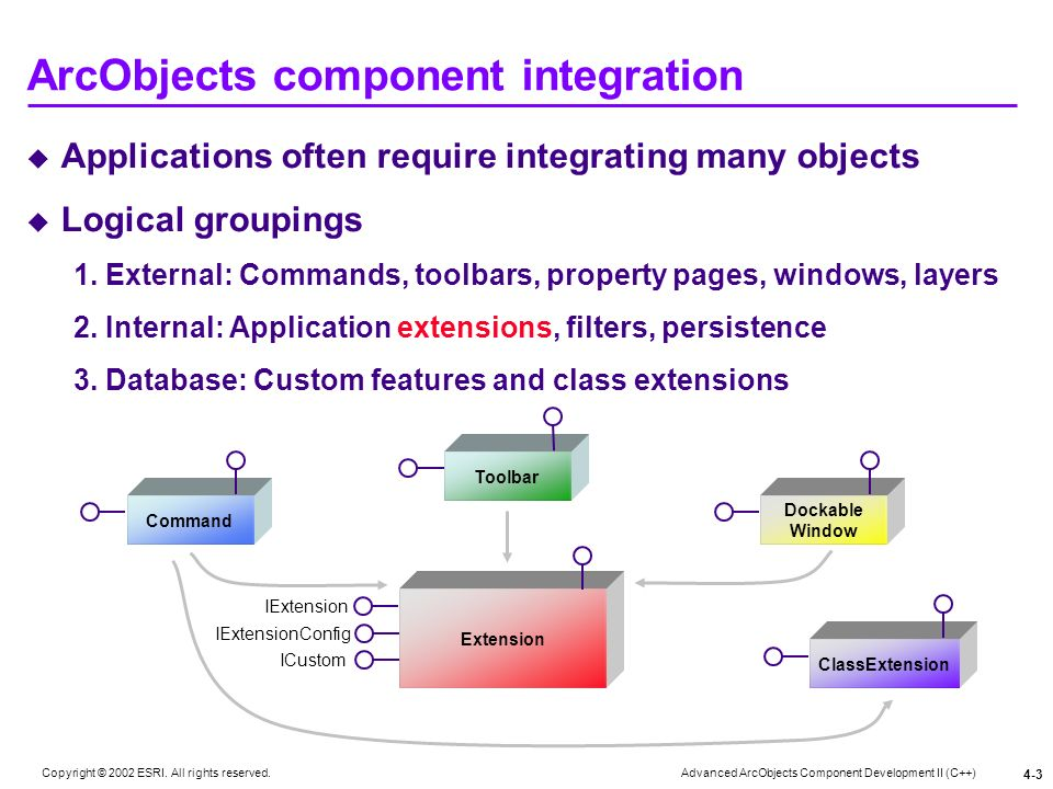 ArcObjects component integration