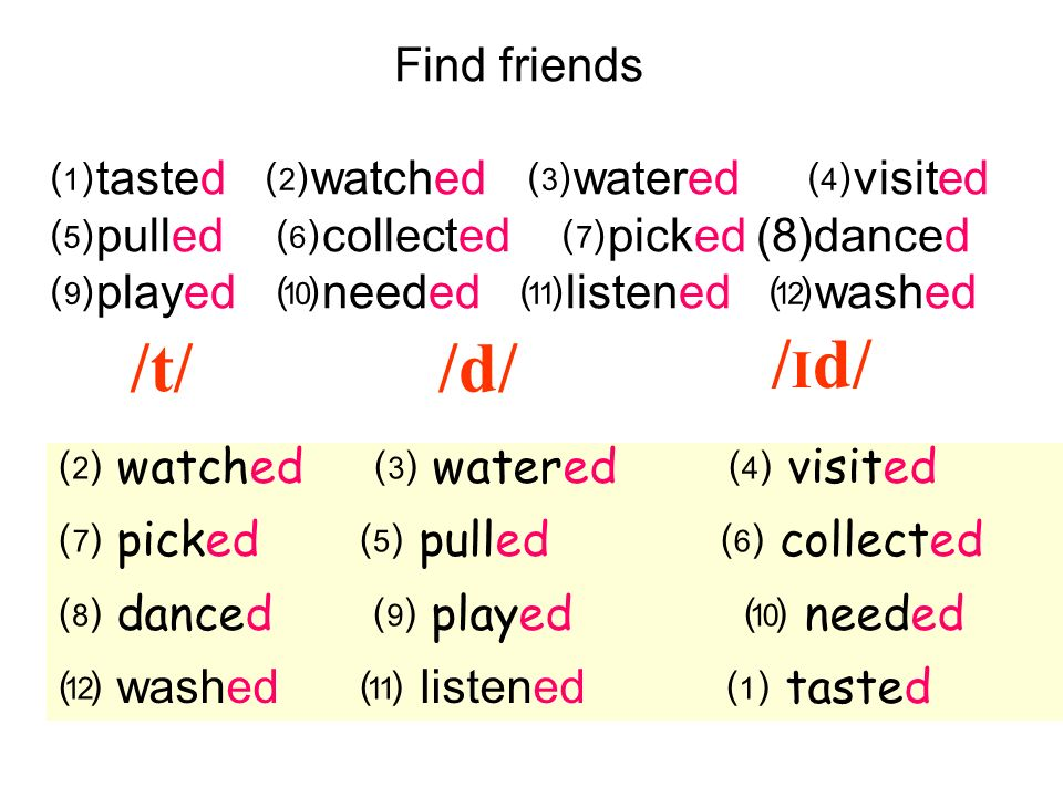 /t/ /d/ /Id/ Find friends