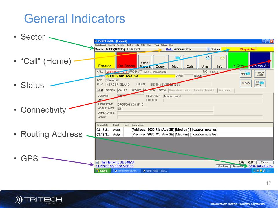 General Indicators Sector Call (Home) Status Connectivity