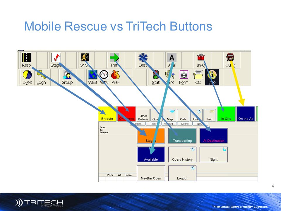 Mobile Rescue vs TriTech Buttons