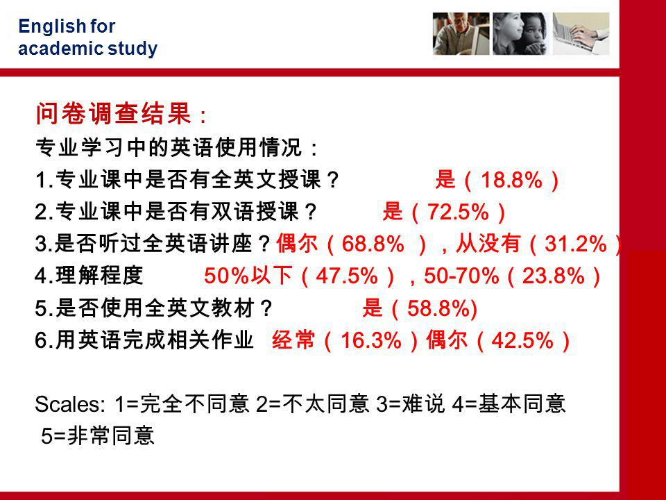 问卷调查结果: 专业学习中的英语使用情况: 1.专业课中是否有全英文授课? 是(18.8%) 2.专业课中是否有双语授课? 是(72.5%)