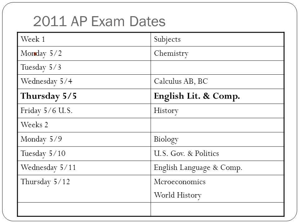 2011 AP Exam Dates Thursday 5/5 English Lit. & Comp. Week 1 Subjects