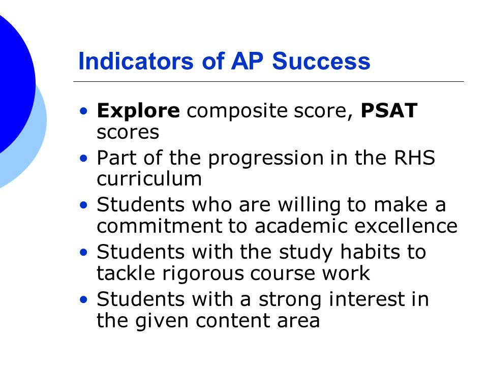 Indicators of AP Success