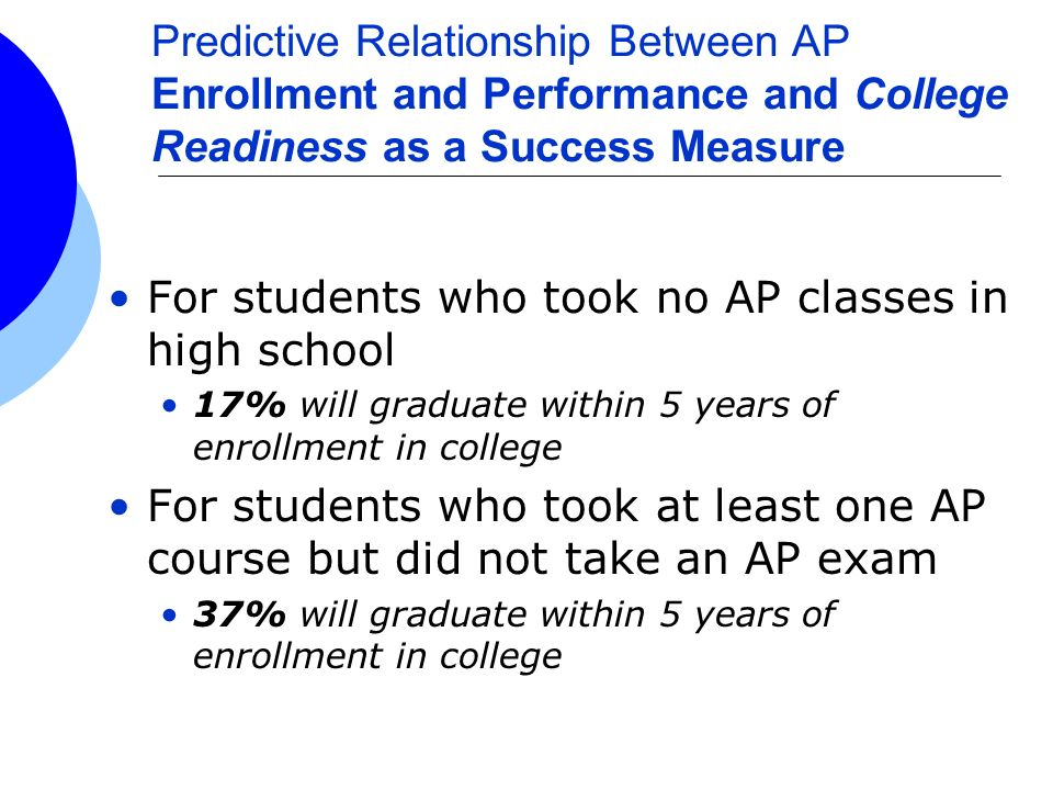 For students who took no AP classes in high school