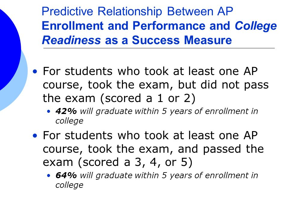 Predictive Relationship Between AP Enrollment and Performance and College Readiness as a Success Measure