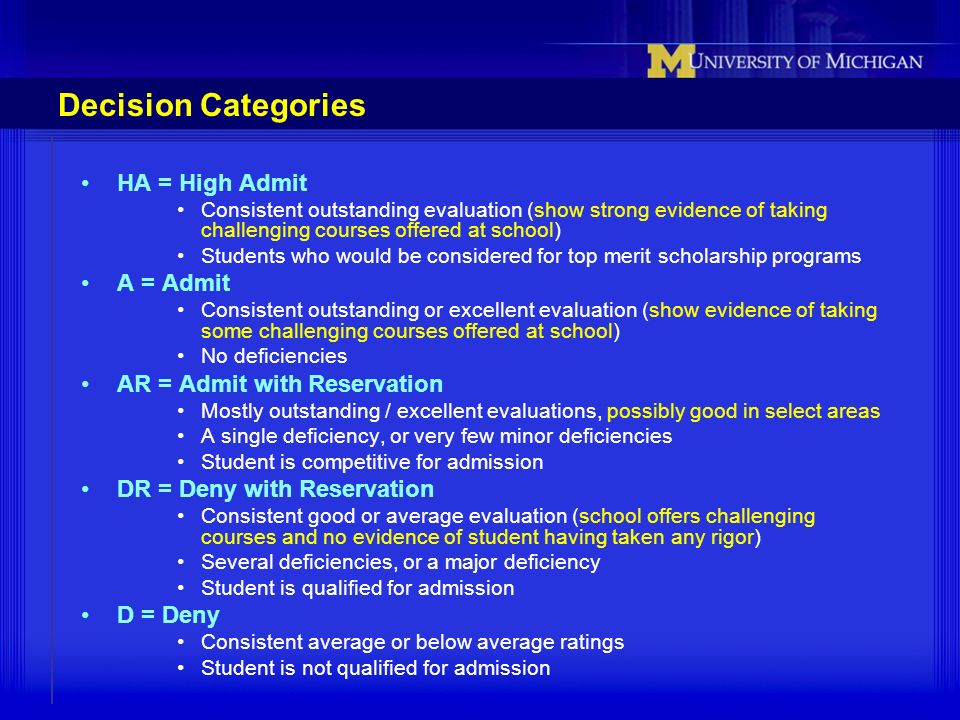Decision Categories HA = High Admit A = Admit