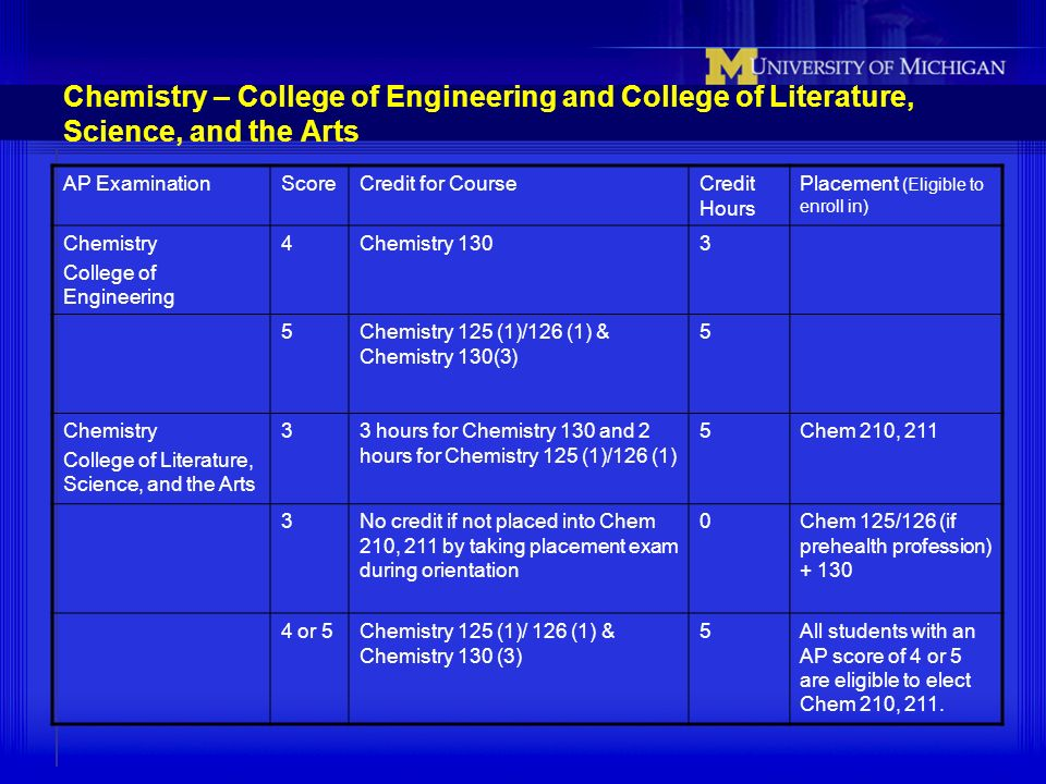 Chemistry – College of Engineering and College of Literature, Science, and the Arts