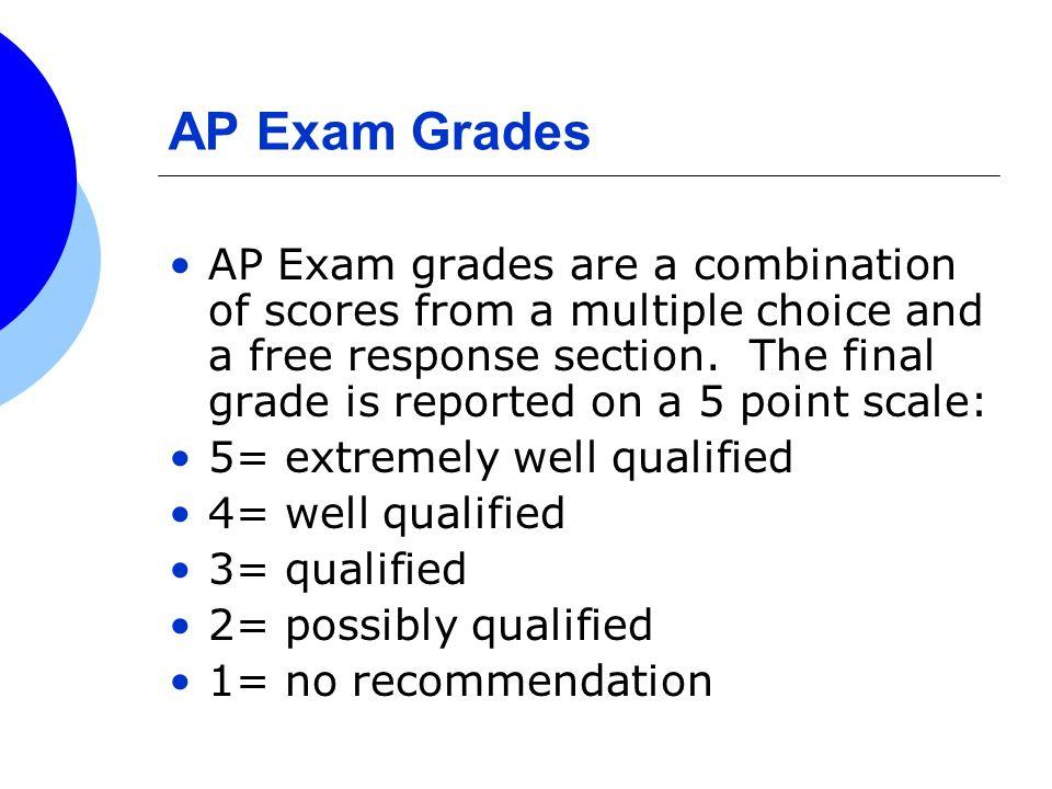 AP Exam Grades