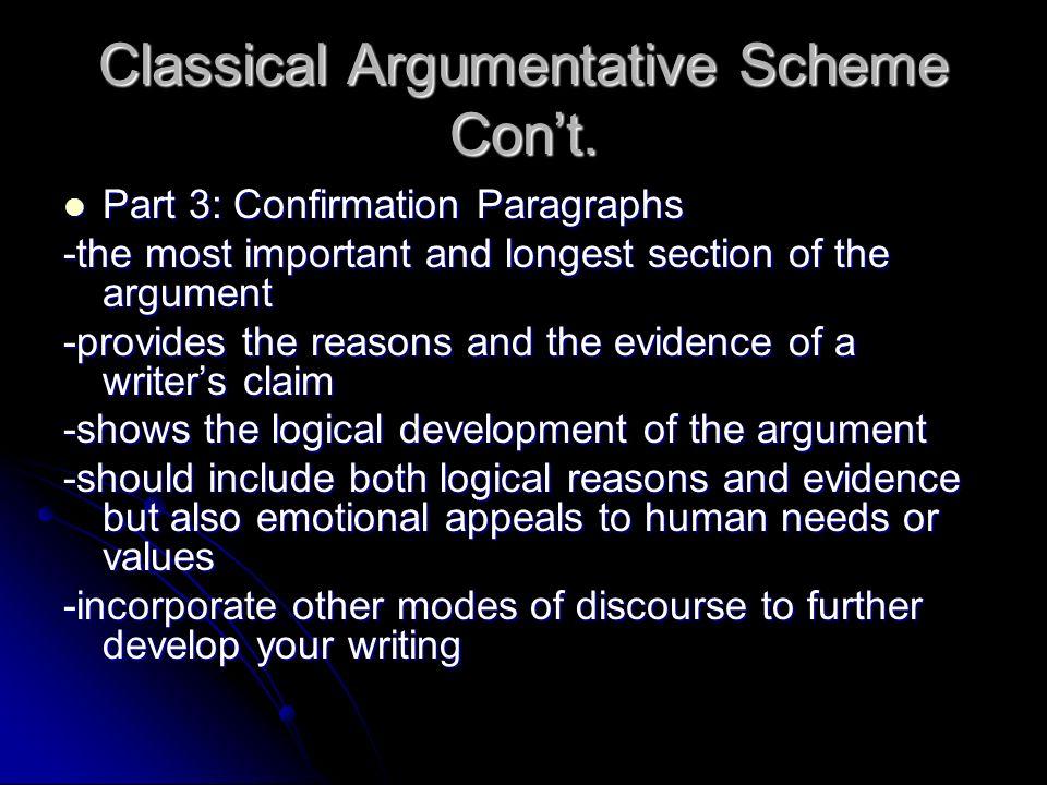 Classical model essay outline