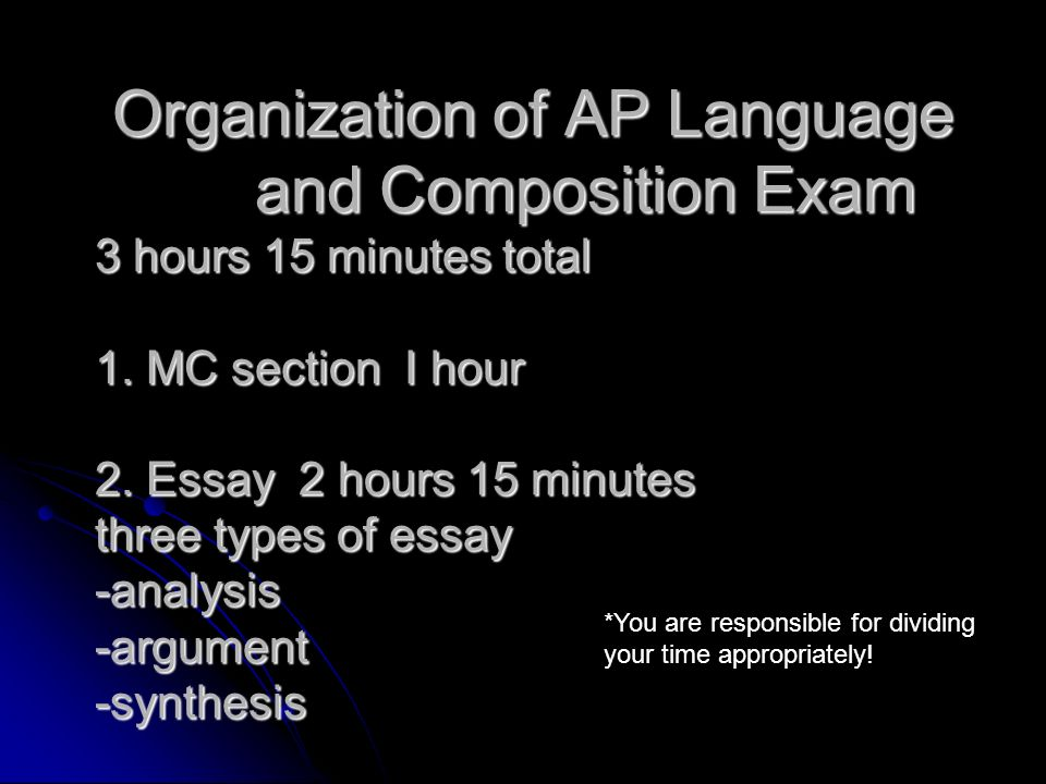 Organization of AP Language and Composition Exam 3 hours 15 minutes total 1. MC section I hour 2. Essay 2 hours 15 minutes three types of essay -analysis -argument -synthesis