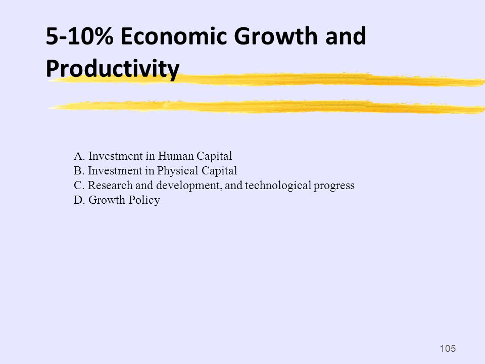 5-10% Economic Growth and Productivity