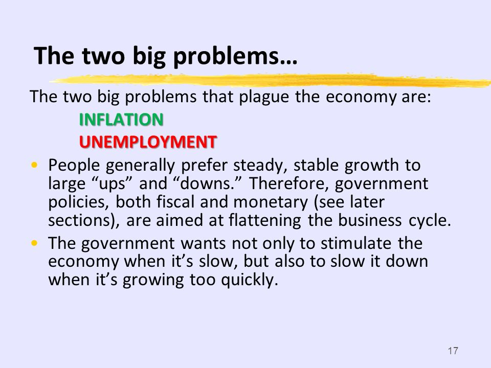 The two big problems… The two big problems that plague the economy are: INFLATION. UNEMPLOYMENT.