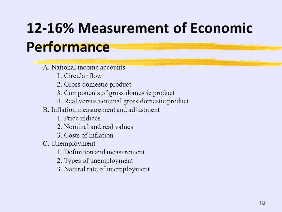 12-16% Measurement of Economic Performance