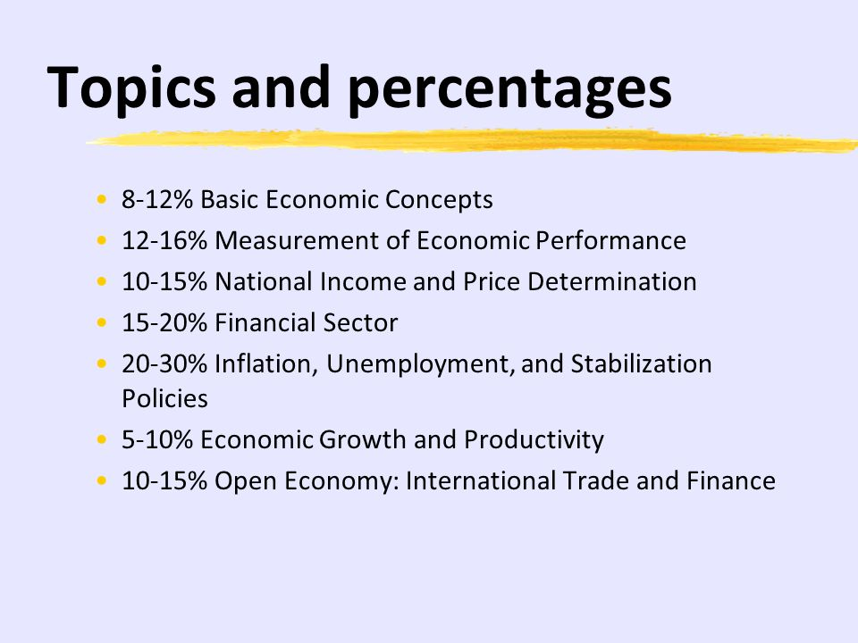 Topics and percentages