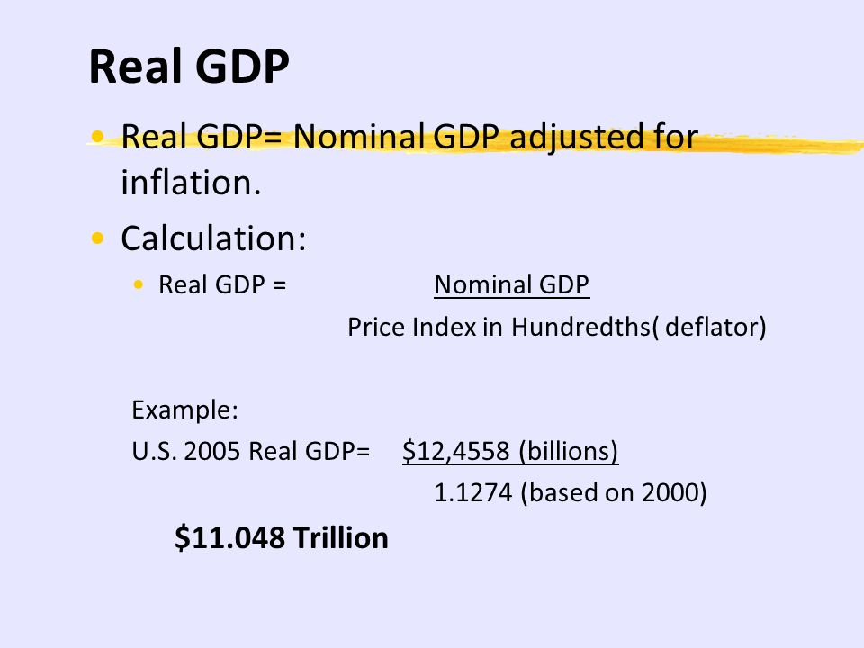 Calculate Real Gdp Formula & Difference between CPI and GDP Deflator