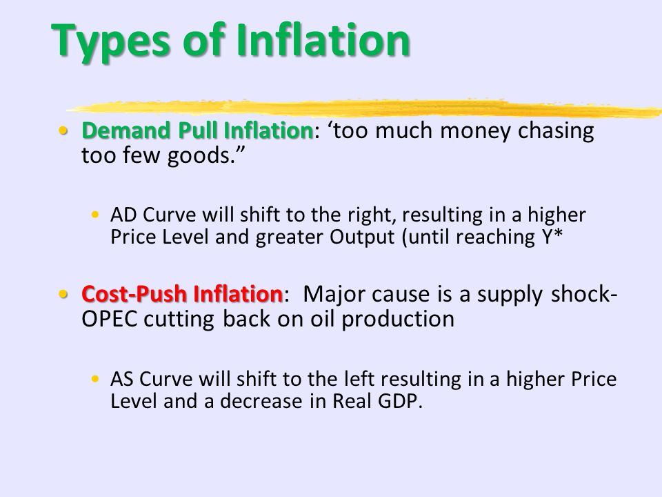 Types of Inflation Demand Pull Inflation: 'too much money chasing too few goods.