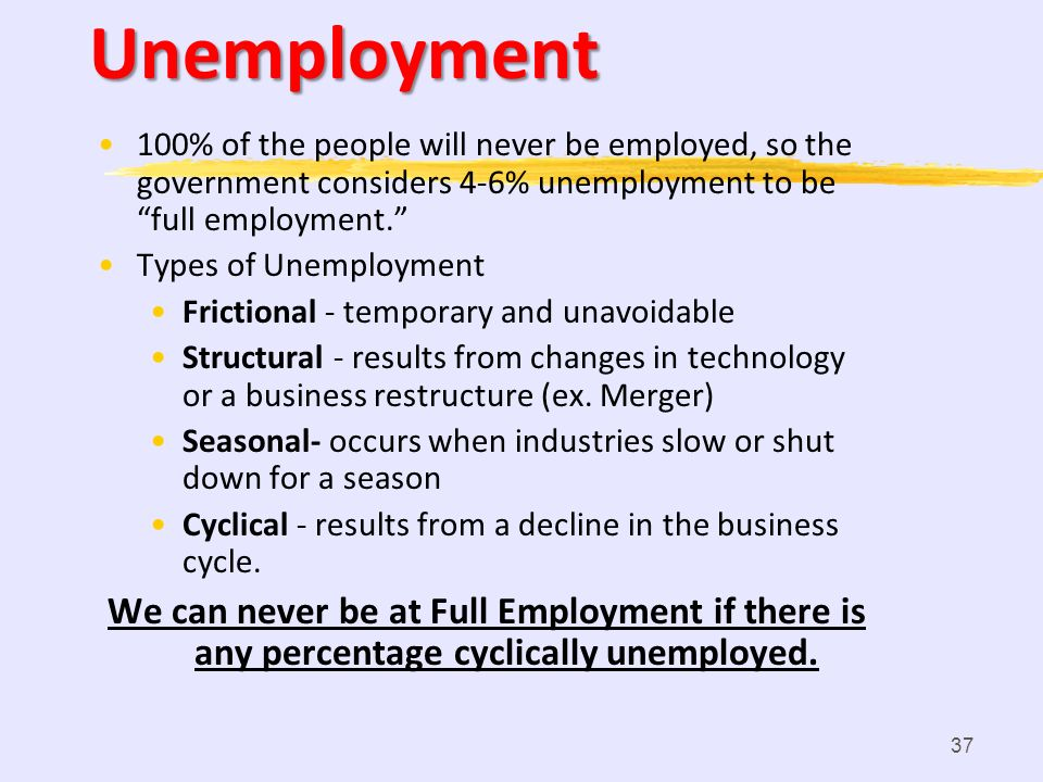 Unemployment 100% of the people will never be employed, so the government considers 4-6% unemployment to be full employment.