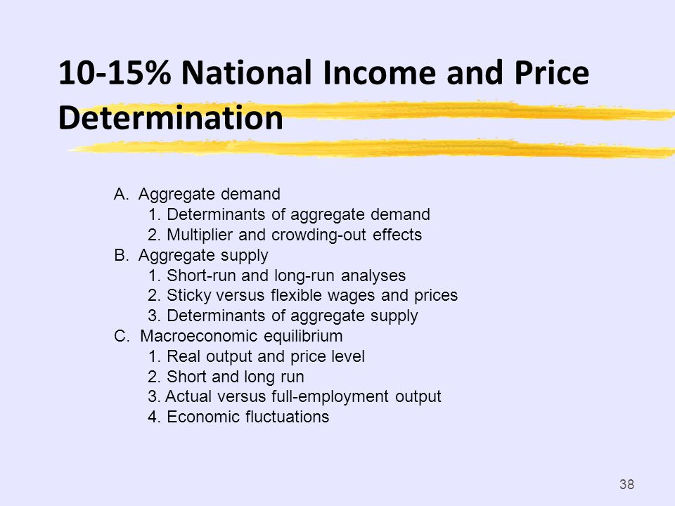 10-15% National Income and Price Determination