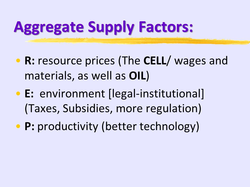 Aggregate Supply Factors: