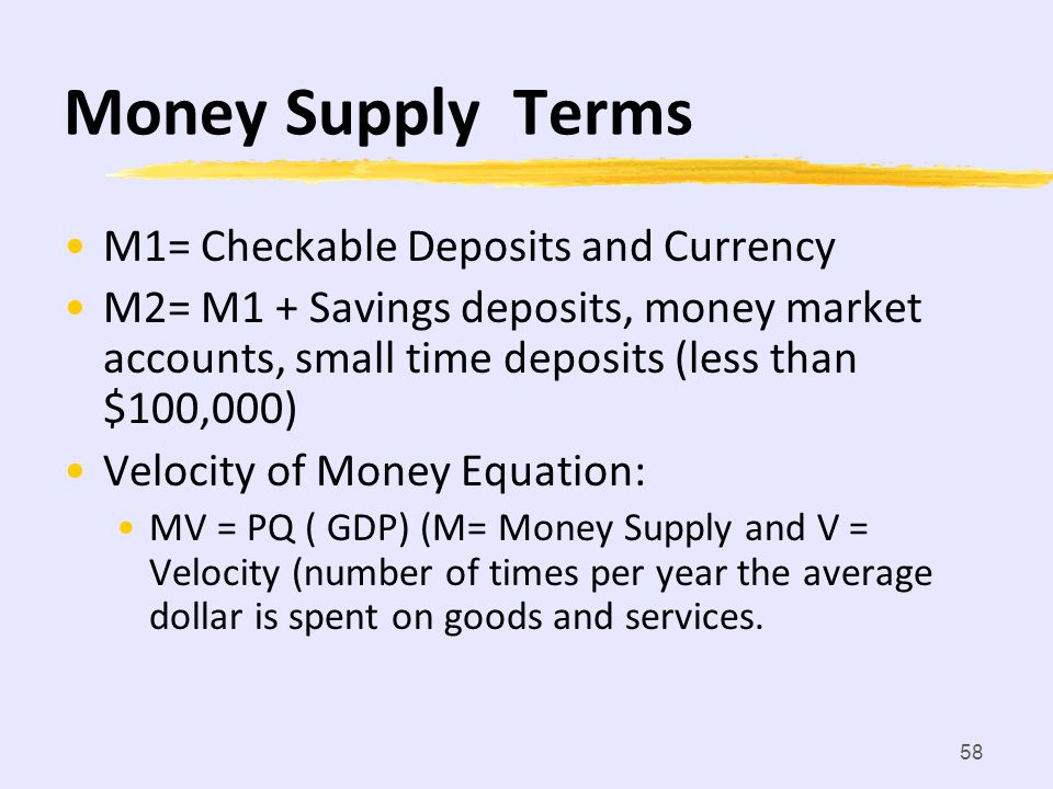 Money Supply Terms M1= Checkable Deposits and Currency