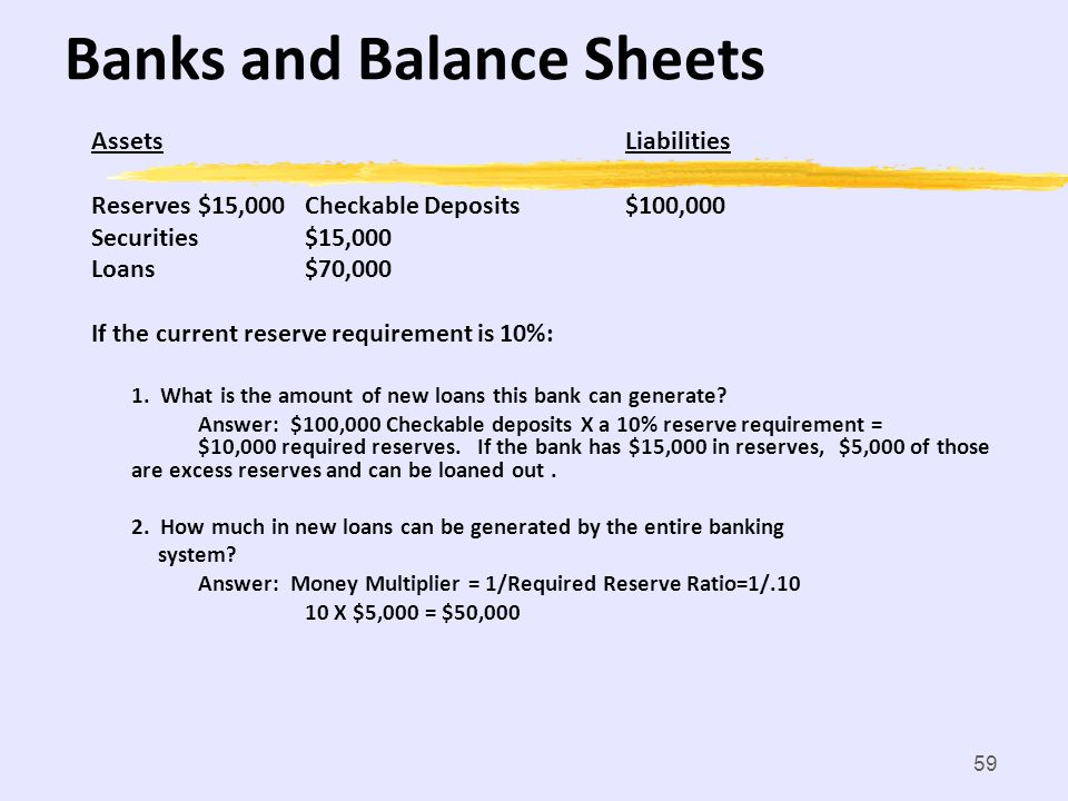 Banks and Balance Sheets