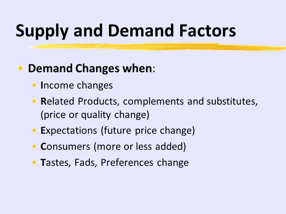 Supply and Demand Factors