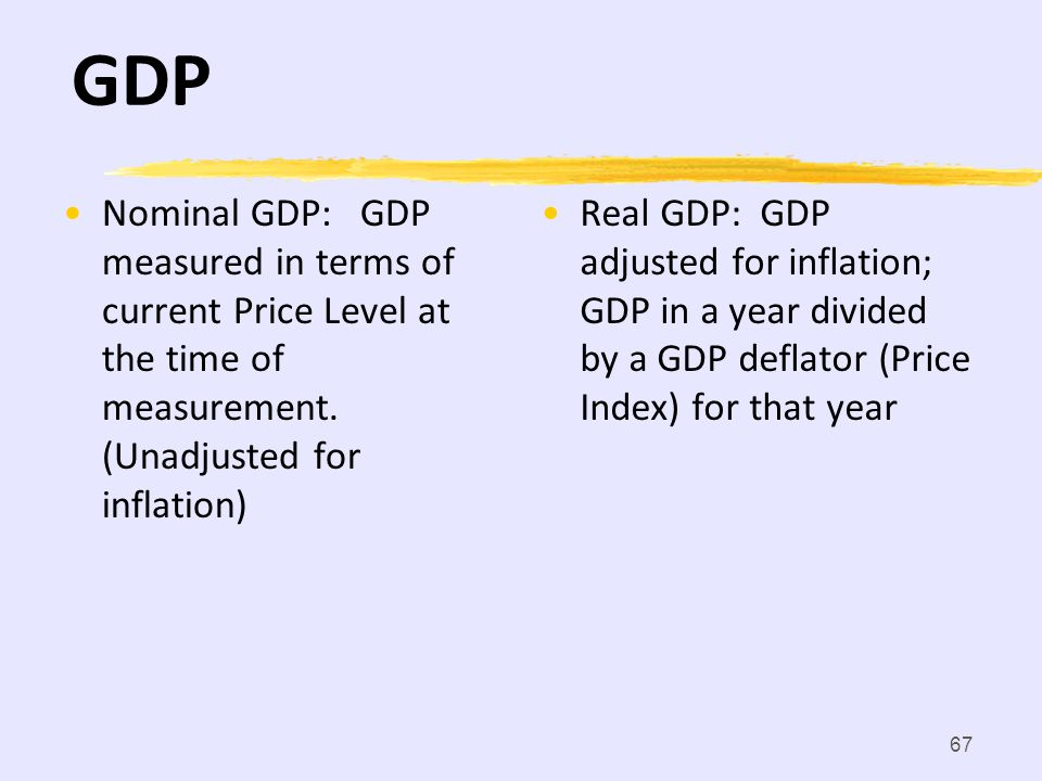 GDP Nominal GDP: GDP measured in terms of current Price Level at the time of measurement. (Unadjusted for inflation)