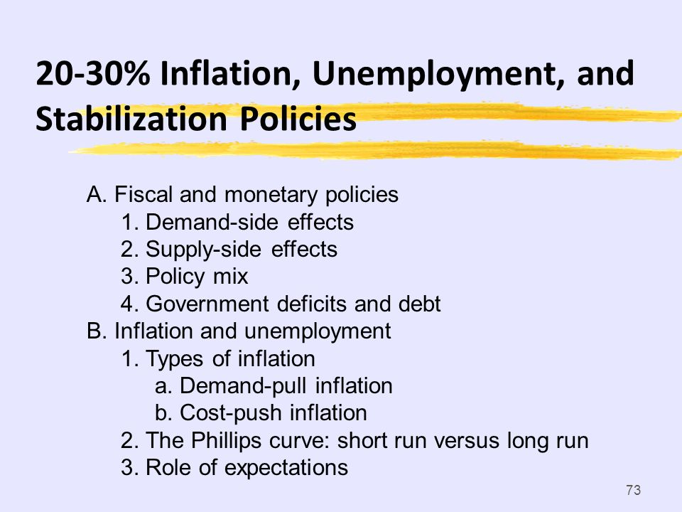 20-30% Inflation, Unemployment, and Stabilization Policies