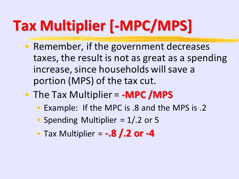 Tax Multiplier [-MPC/MPS]