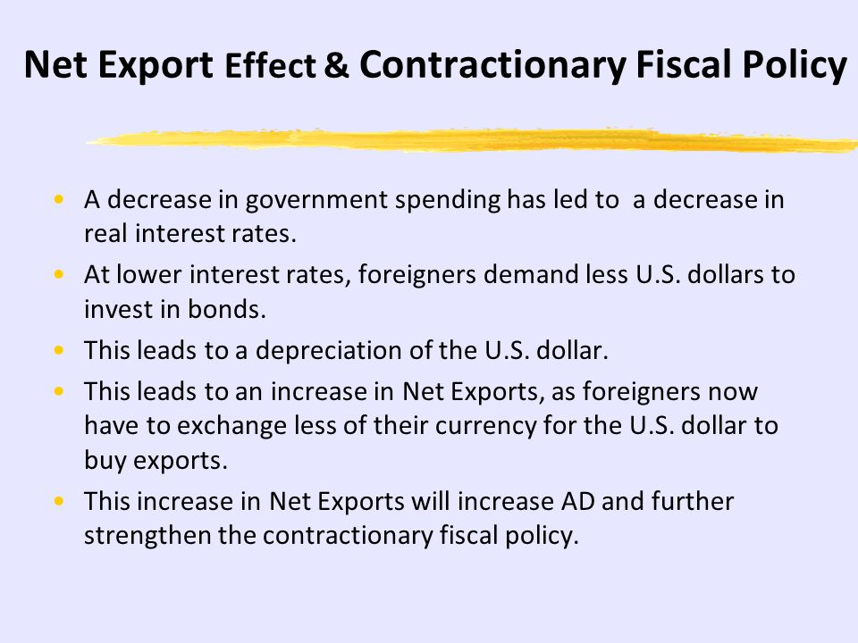Net Export Effect & Contractionary Fiscal Policy