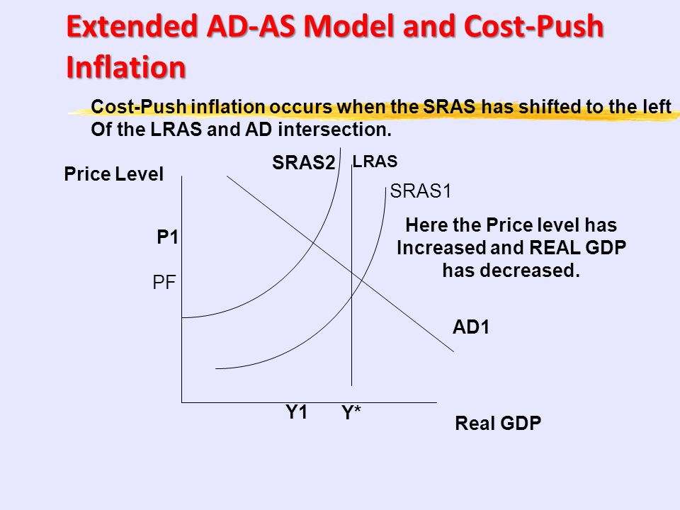 Extended AD-AS Model and Cost-Push Inflation