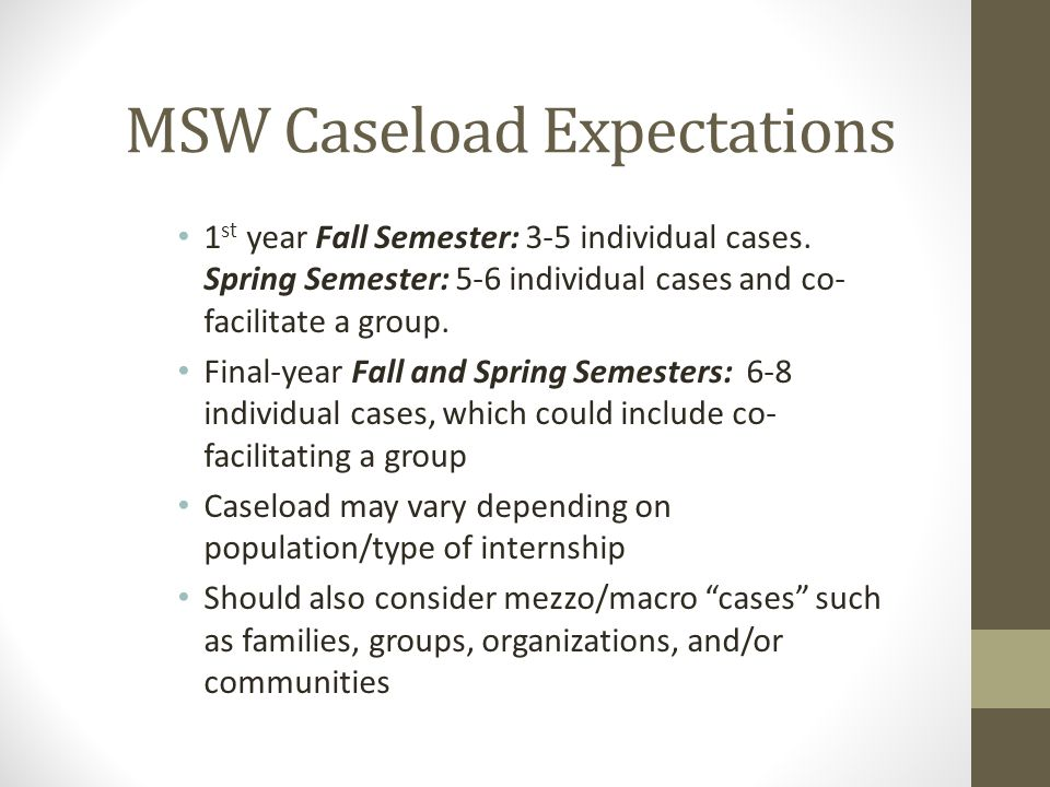 MSW Caseload Expectations