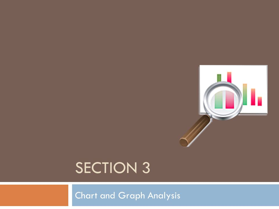 Chart and Graph Analysis