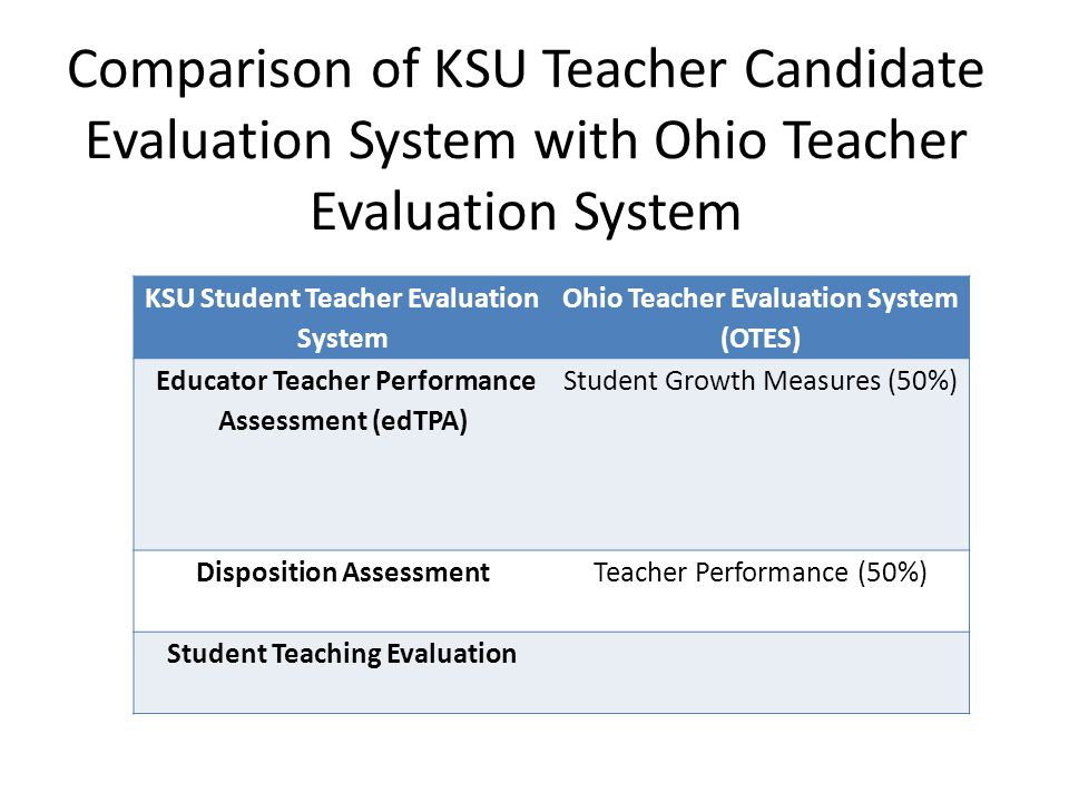 Comparison of KSU Teacher Candidate Evaluation System with Ohio Teacher Evaluation System
