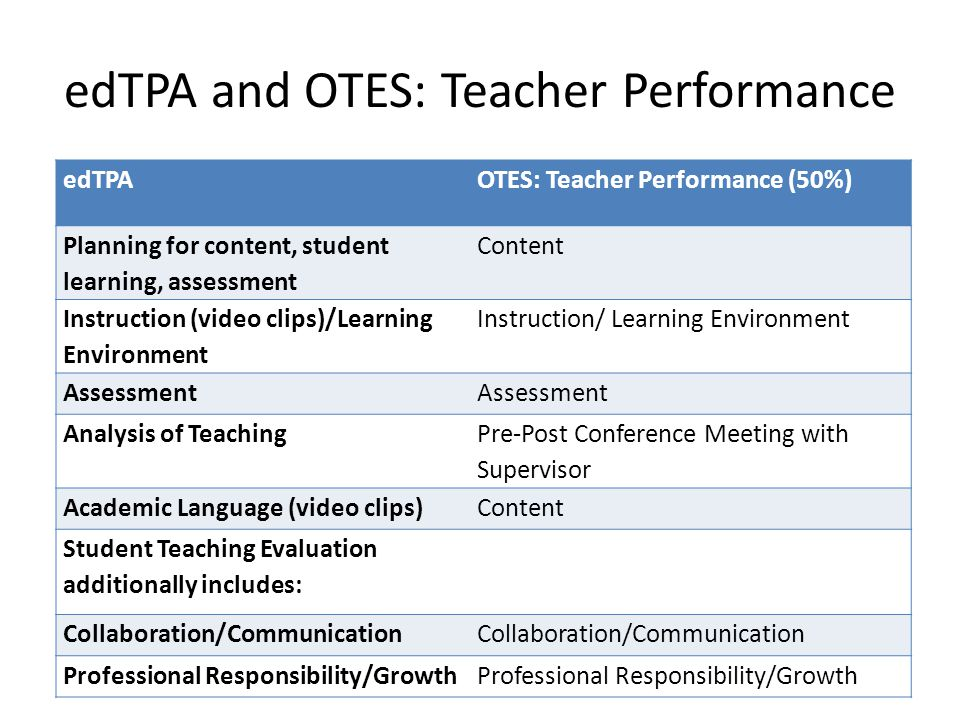 edTPA and OTES: Teacher Performance