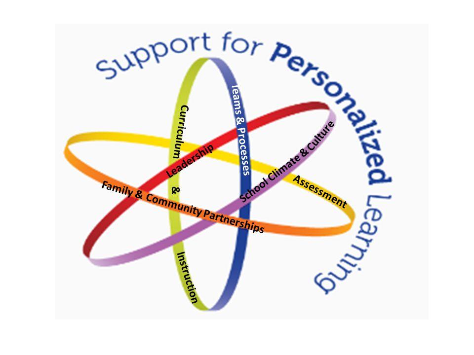 Family & Community Partnerships