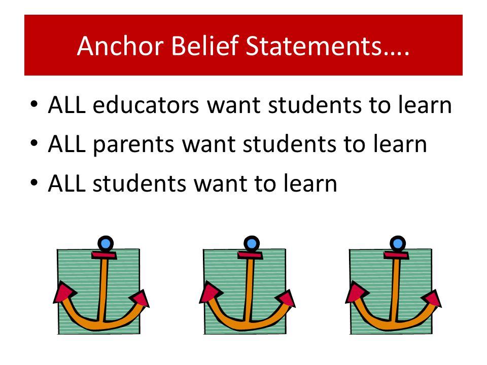 Anchor Belief Statements….