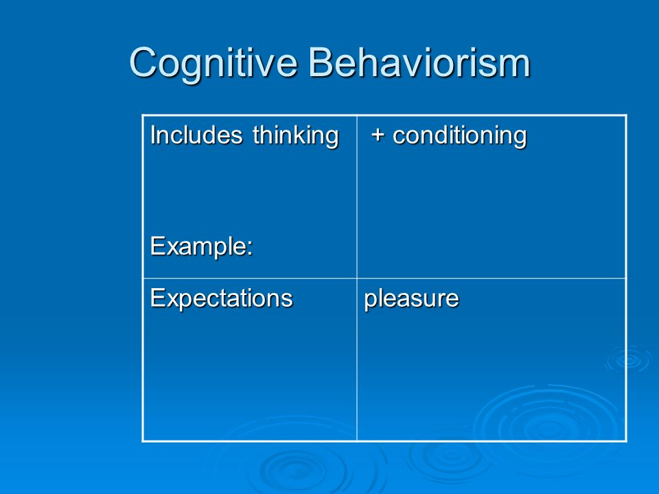 Cognitive Behaviorism