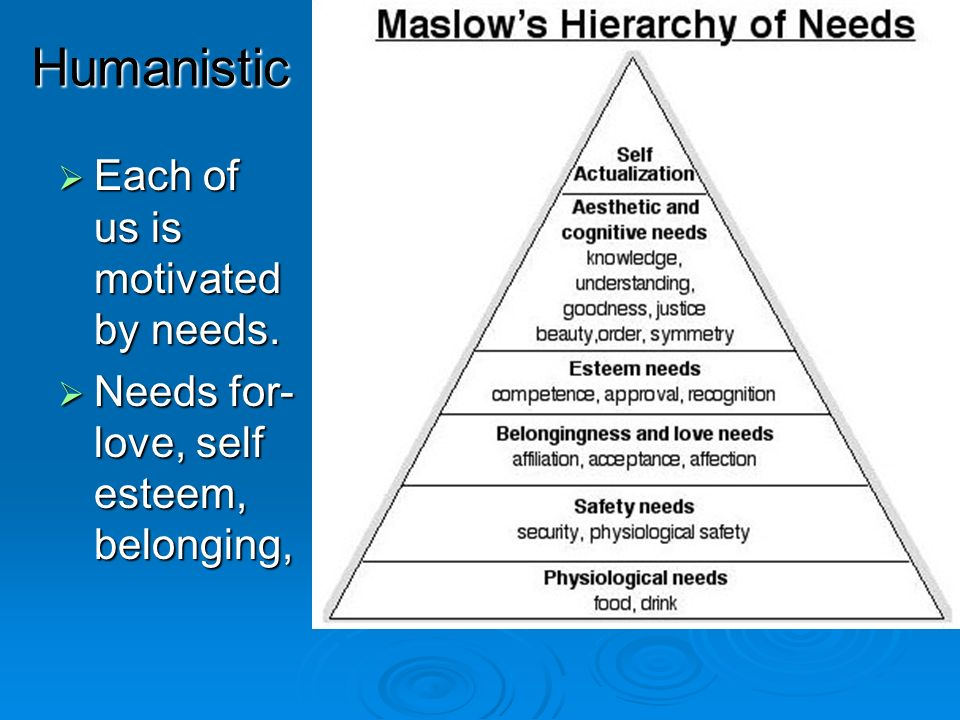 Humanistic Each of us is motivated by needs.