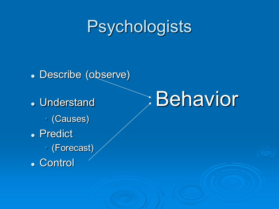 Psychologists Describe (observe) Understand Behavior Predict Control