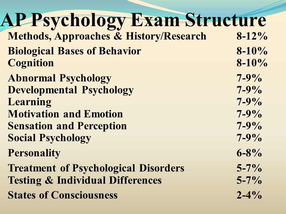 psychological basis of behavior essay This research paper psychological human behavior and other 64,000+ term papers, college essay examples and free essays are basis of the human social behavior.