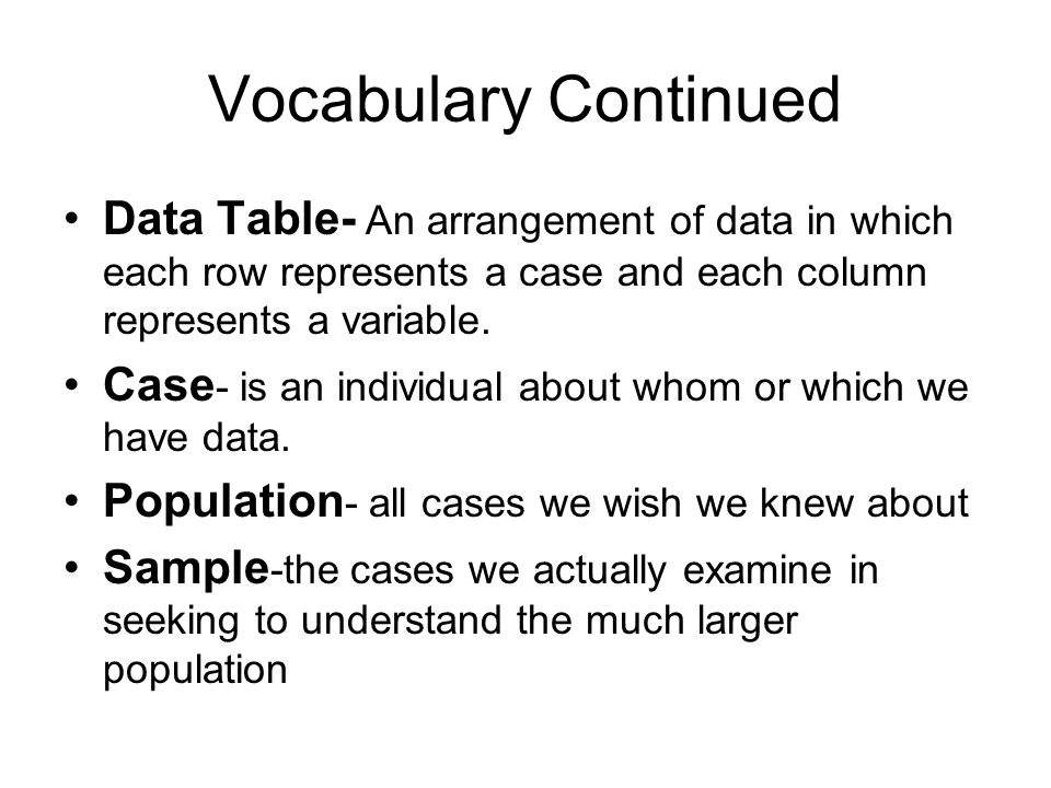 Vocabulary Continued Data Table- An arrangement of data in which each row represents a case and each column represents a variable.