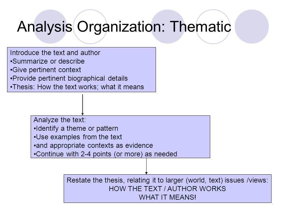 Analysis Organization: Thematic