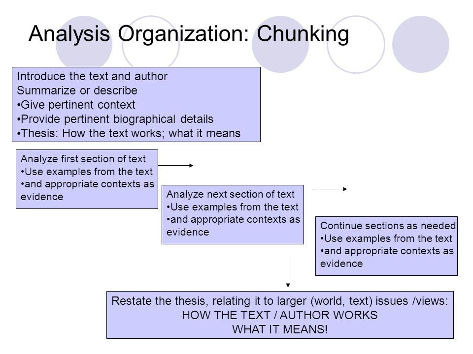 Analysis Organization: Chunking