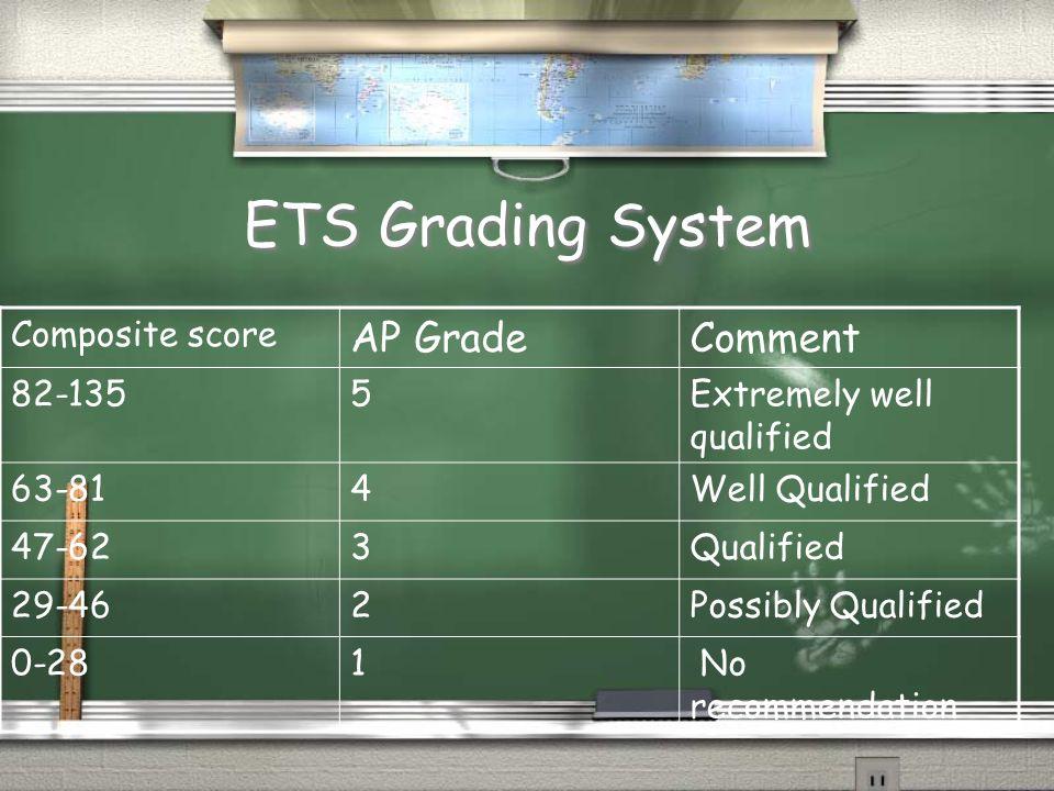 ETS Grading System AP Grade Comment Composite score 82-135 5