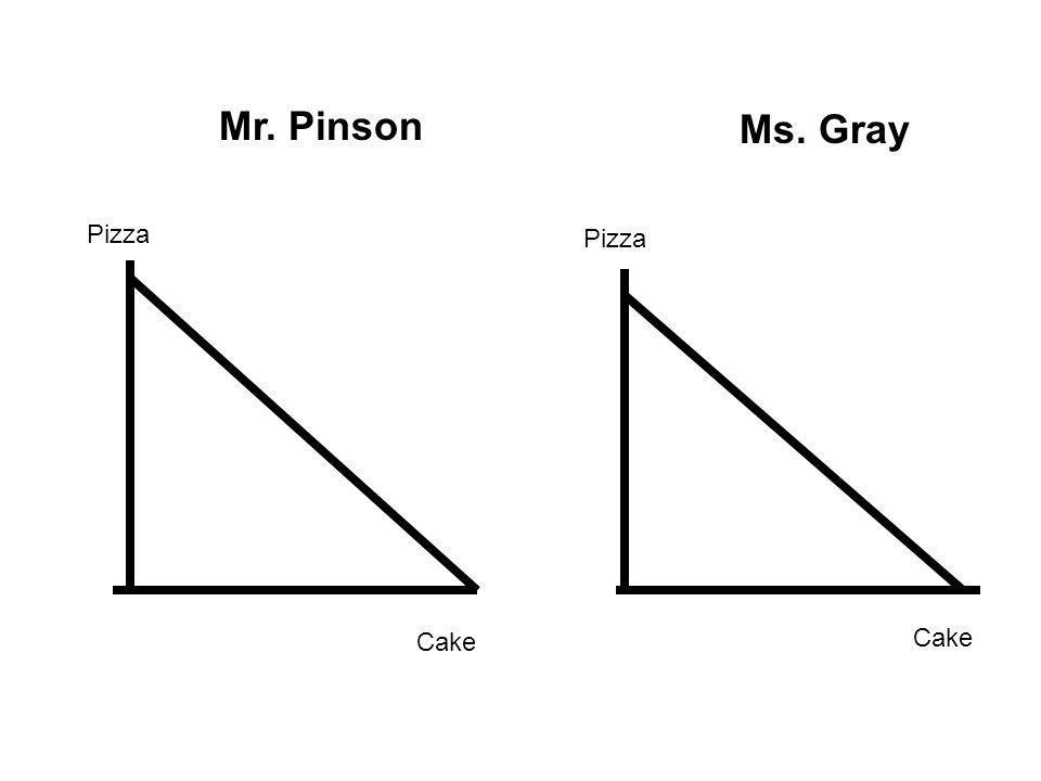 Mr. Pinson Ms. Gray Pizza Pizza Cake Cake