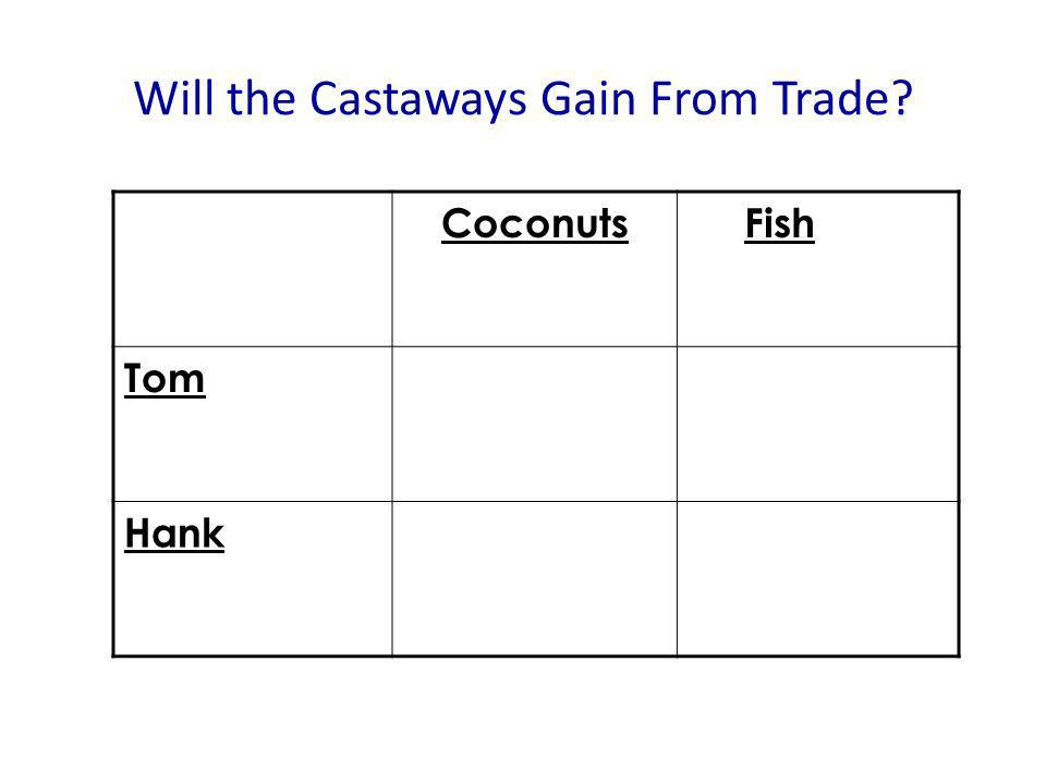 Will the Castaways Gain From Trade