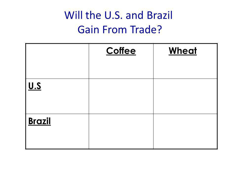Will the U.S. and Brazil Gain From Trade