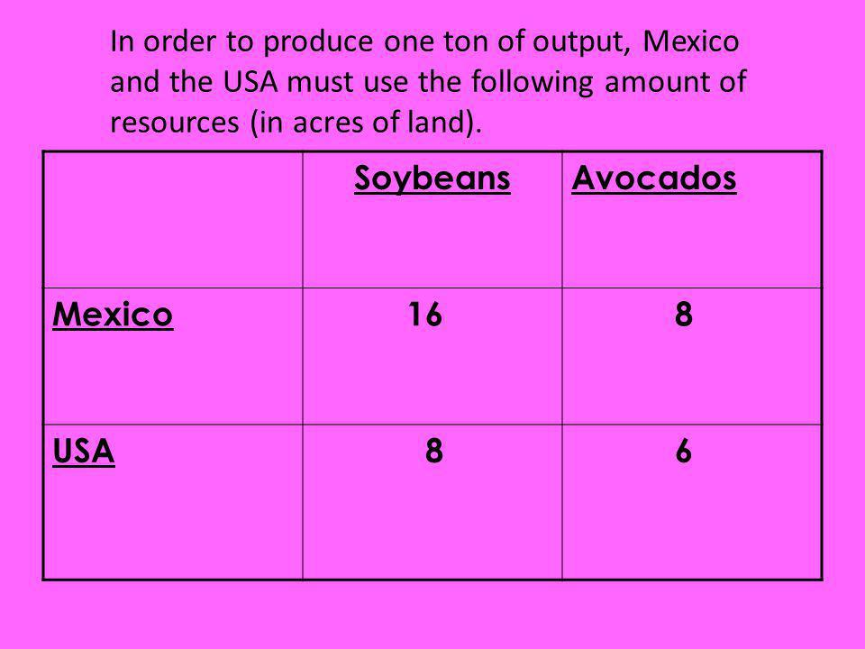 In order to produce one ton of output, Mexico and the USA must use the following amount of resources (in acres of land).