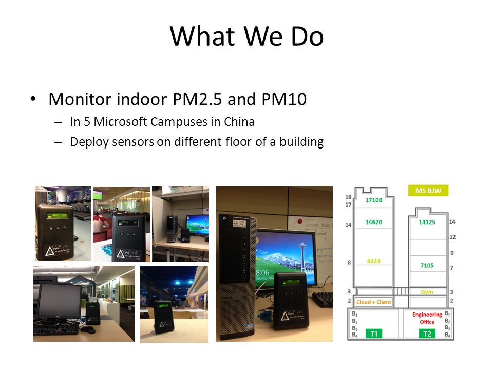 What We Do Monitor indoor PM2.5 and PM10